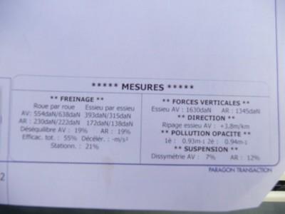 Certificat de carrossage - Payer carte grise en plusieur fois ...